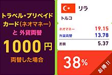トラベル・プリペイドカード vs 外貨両替