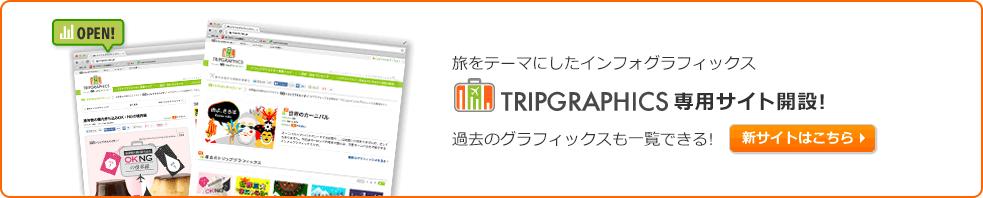 TRIPGRAPHICS 専用サイト開設!新サイトはこちら