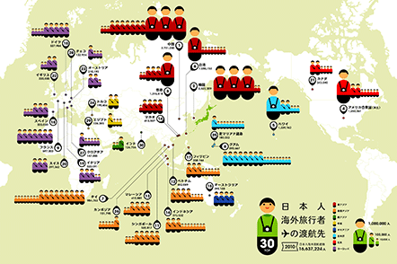 「2010年、日本人の渡航先Top30」トリップアドバイザーのtripgraphics(毎週更新)で、世界の旅が見える!