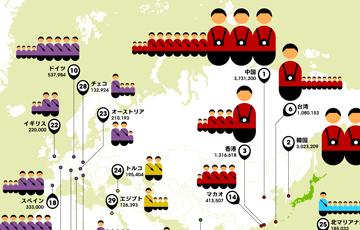 2010年、日本人の渡航先TOP30
